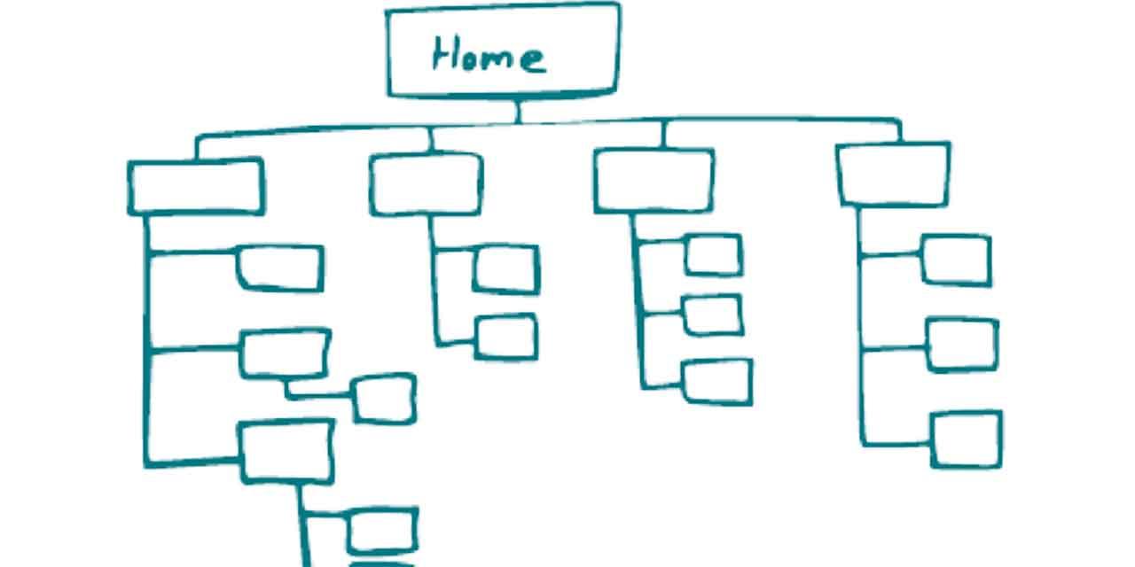 Sitemaps web